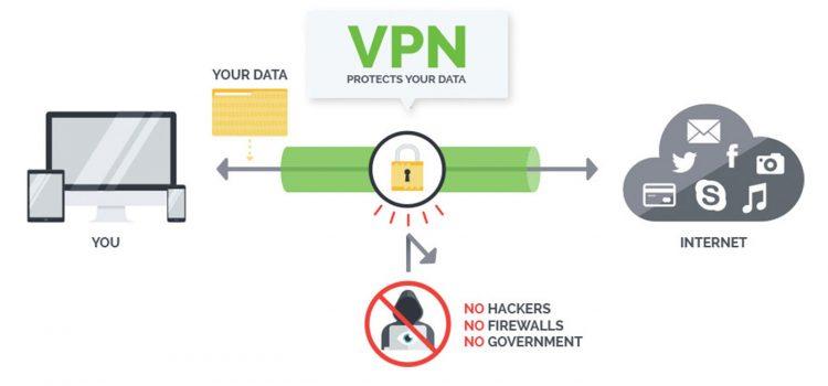 Antivírus com VPN: O que é isso?